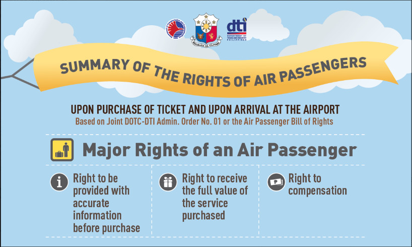 Philippines: Rights of Air Passengers